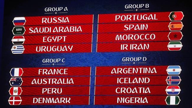2018 FIFA World Cup schedule: Dates, fixtures, groups, venues and kick-off times