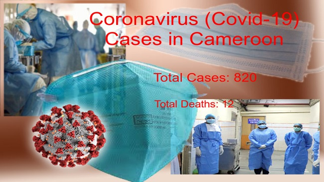 Cameroon Coronavirus Update: Cases climb to 820, Total Deaths reaches to 12 today 12-Apr-2020